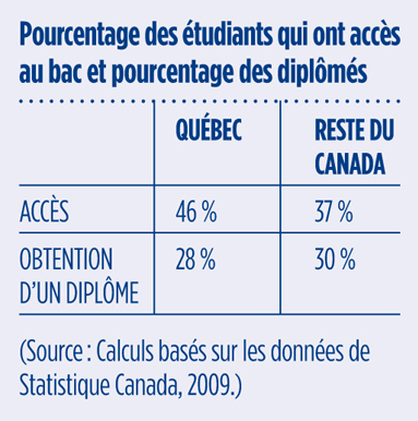 tableau-diplomes-universitaires
