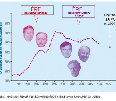 Graph_economie