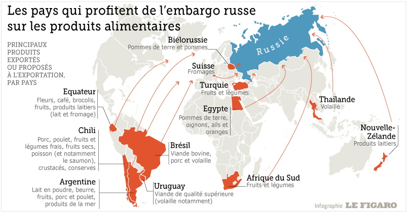 201433_RUSSIE_importations