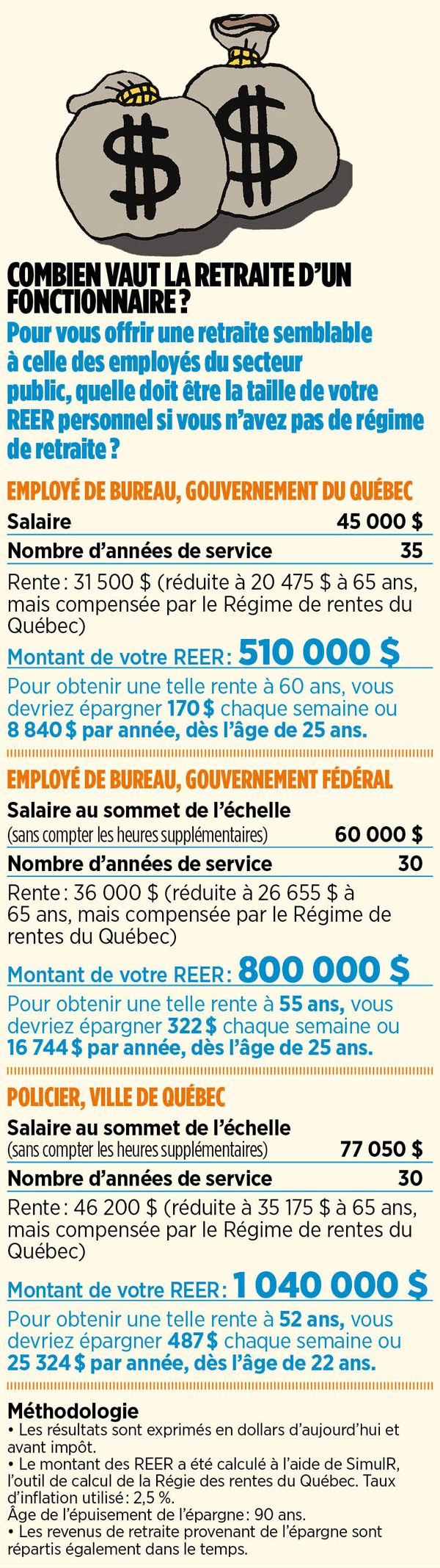 Retraites_fonctionnaire