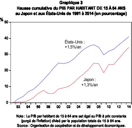japonais aux usa pendant la guerre