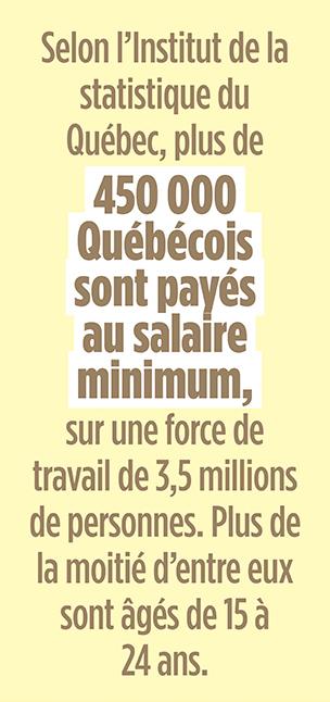 un salaire minimum optimal l actualit 233