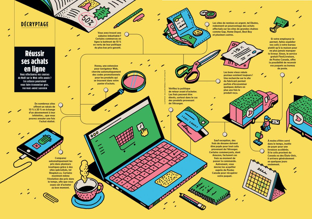 Astuces Pour Faire Des Économies Sur Les Courses 10 conseils pour réussir ses achats en ligne   l'actualité