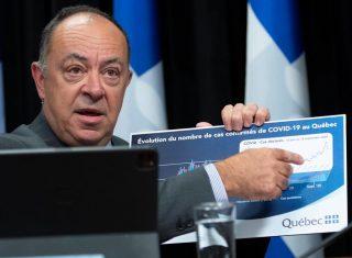 Covid 19 Statu Quo Pour Les Huit Regions Placees En Alerte Jaune L Actualite